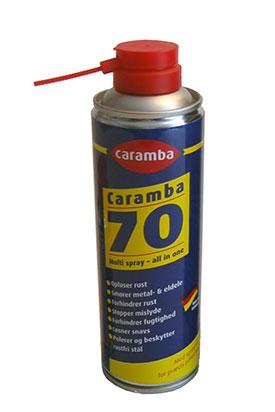 Hero-Tools Multispray CARAMBA 250 ml